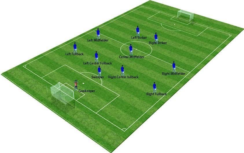 Что такое волевая победа в ставках на футбол? как понять и как ставить?