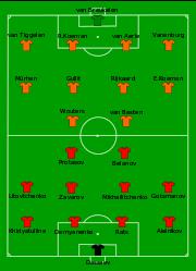 Список известных голландских футболистов – топ лучших сборной голландии