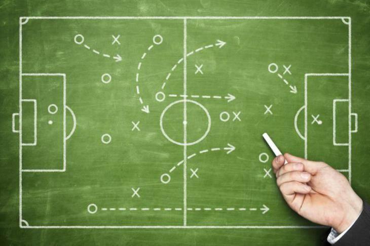 Жесты судьи в футболе