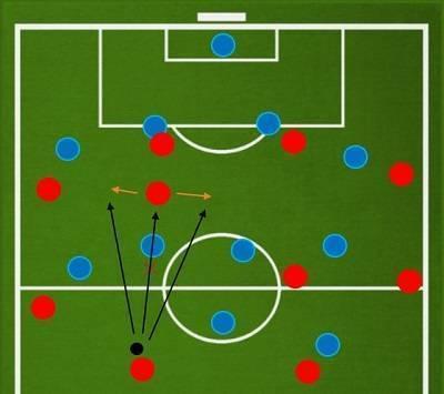 Вингер в футболе: позиция на поле и функции в команде