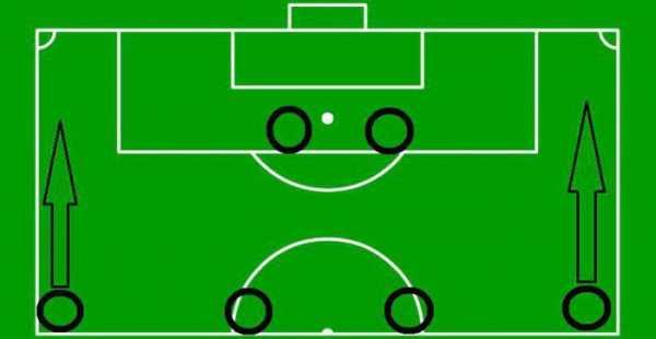 Схема «елочка». что дарить футбольному фанату: новогодний гид