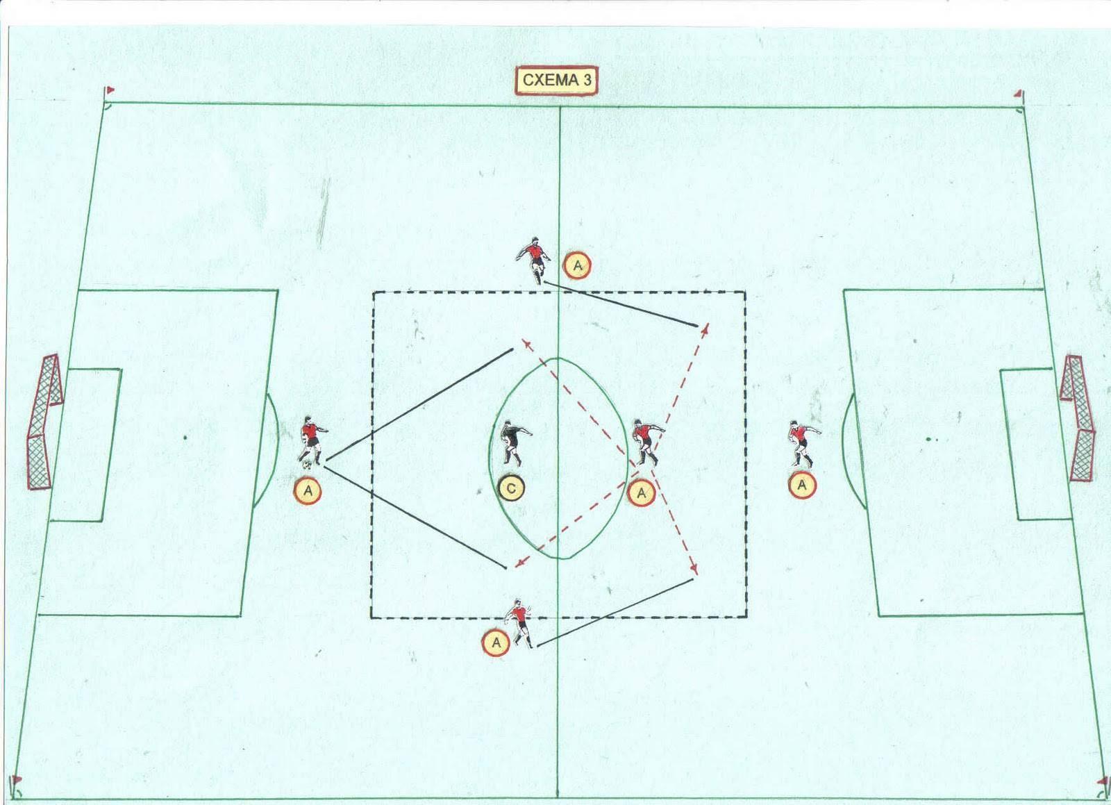 Как правильно стоять на воротах в футболе