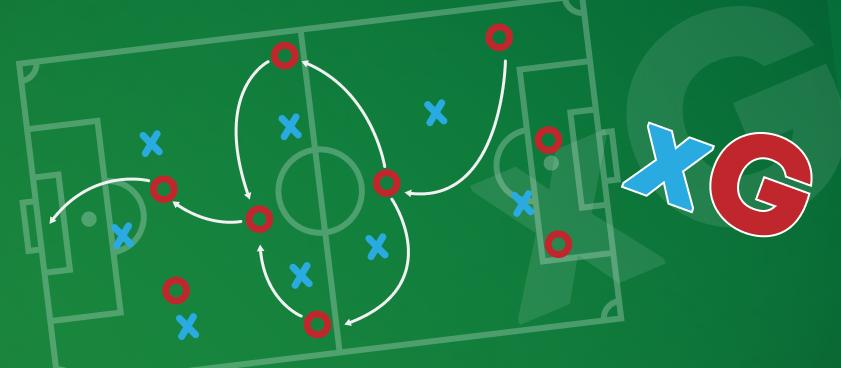 Ставки на гол игрока в футболе: плюсы и минусы, анализ