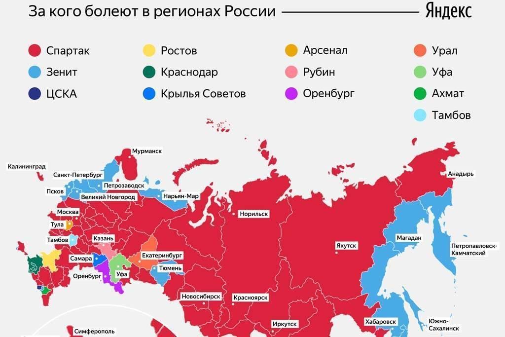 Самые титулованные клубы клубы россии и ссср в истории