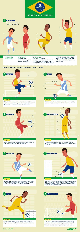 Упражнения с мячом для фитнеса: тренировка на все тело для начинающих