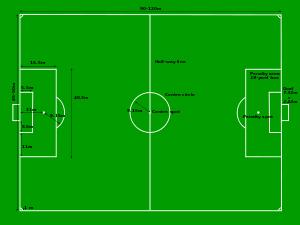 Ставки на голы в футболе