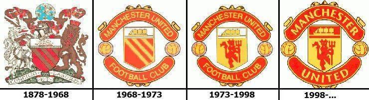 Откуда у футбольных клубов берутся звёзды на эмблемах?