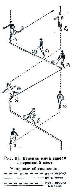 35 супер-эффективных упражнений для тренировки с фитболом