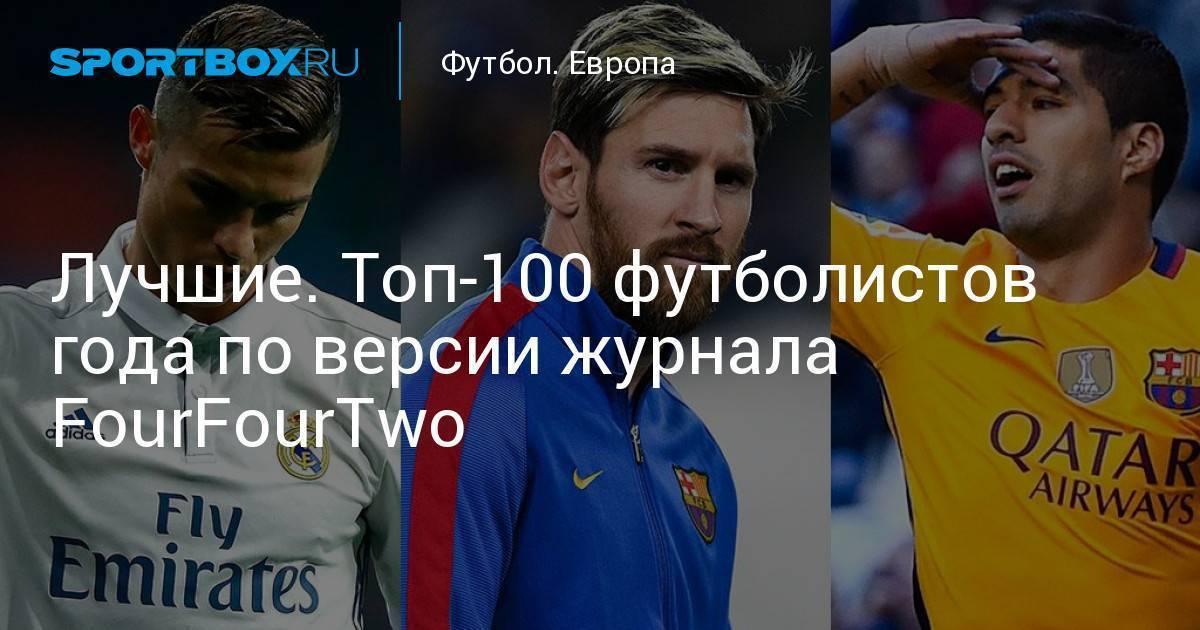Самые популярные футболисты россии в 2017 году в русской википедии