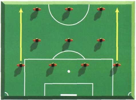 Тактические построения в футболе