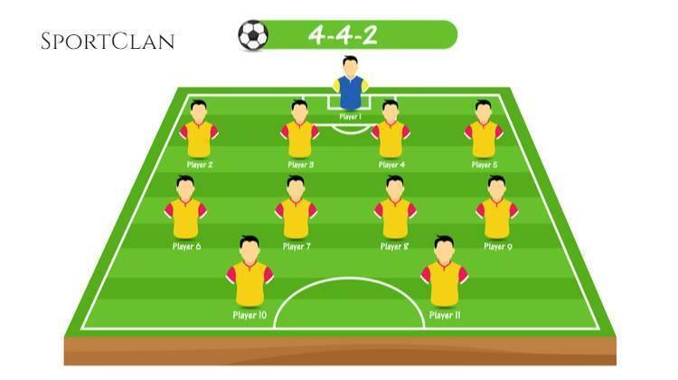 Тактика в футболе: основные схемы (4-4-2, 4-3-3, 4-2-3-1 и другие)