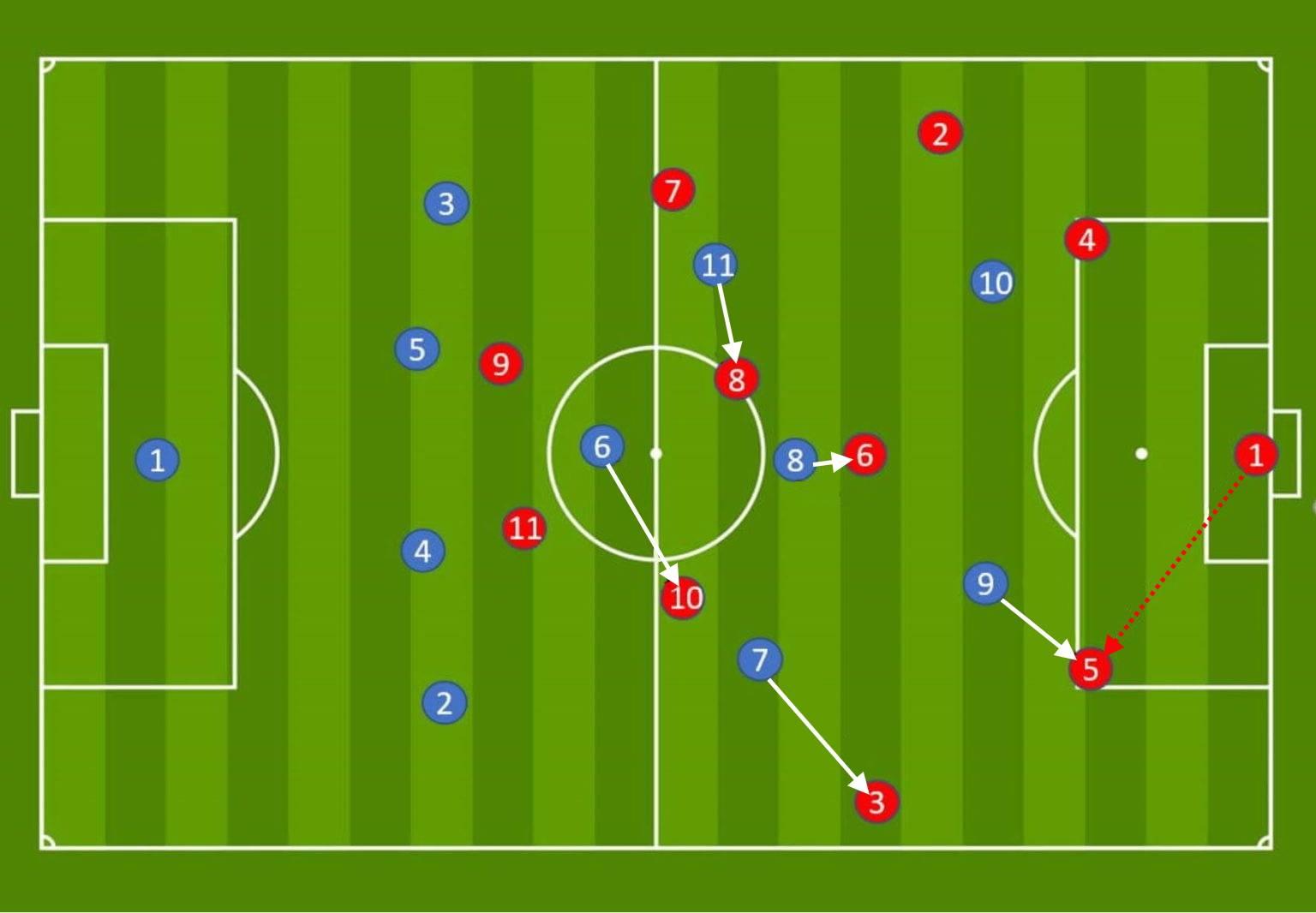 Лучшая стратегия ставок на ауты в футболе: учим ставить с примерами