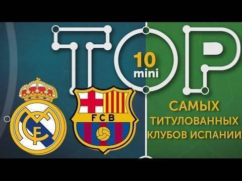 Лучшие футбольные клубы мира