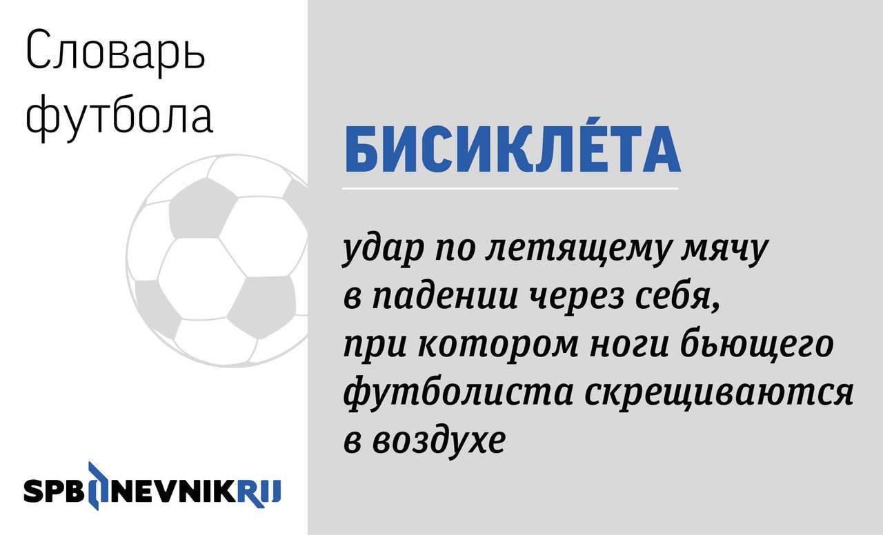 Офсайд в футболе (положение вне игры): что такое простым языком