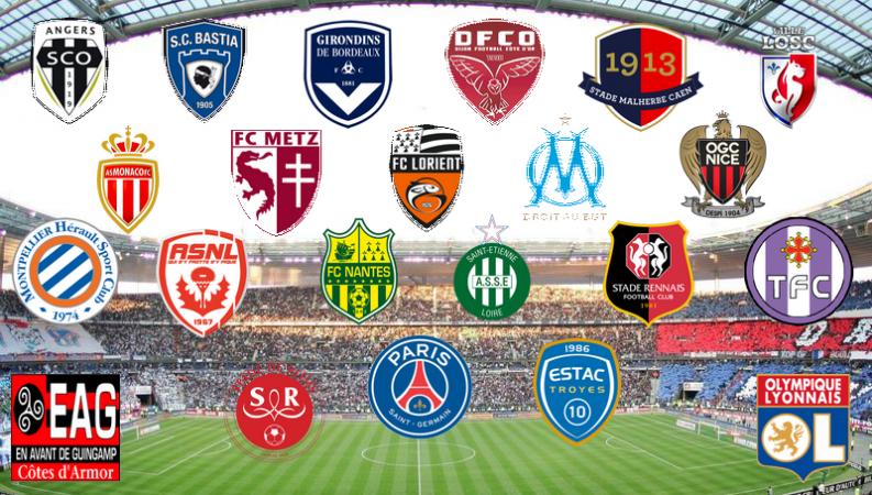 Прозвища футбольных клубов англии: канониры, аристократы
