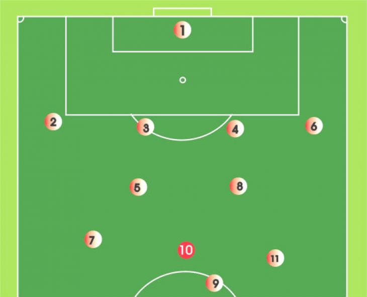 Форвард в футболе: кто это такой, и какие его функции на поле?
