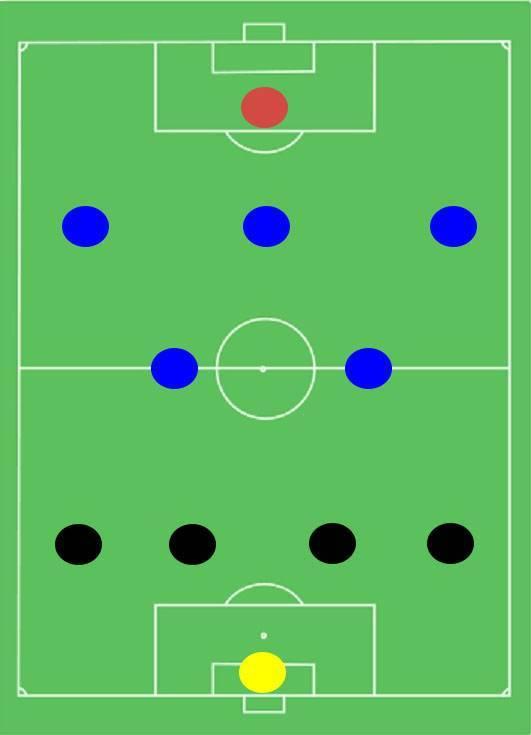 5 тактических схем, которые вообще нельзя брать в fifa 19
