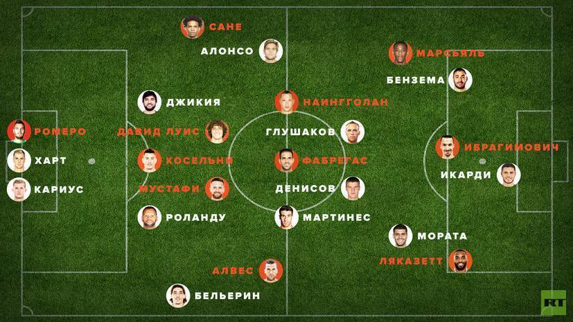 Список лучших футбольных сайтов россии – топ