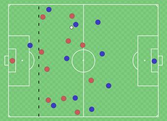 Офсайд в футболе — как определить положение «вне игры»