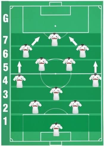 Тактики в футболе 6 на 6: эффективные схемы