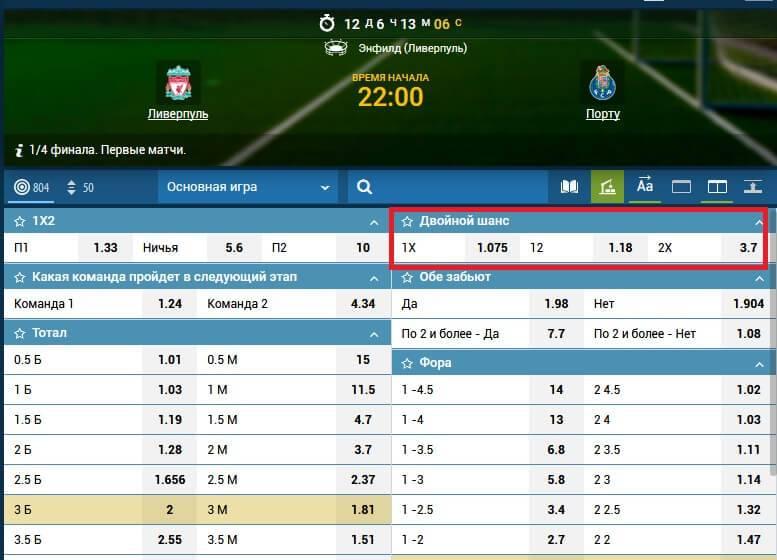 Стратегия ставок 12 в футболе
