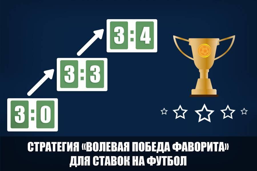 Srl – симуляция футбольных турниров. как на это поставить?