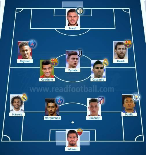 Самые знаменитые футболисты