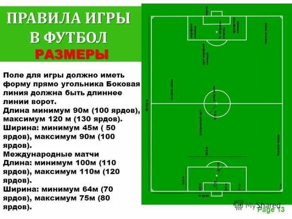 Размер мини футбольных ворот