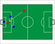 Позиции в футболе: футбольные амплуа