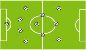 Основные тактические построения в футболе 6х6