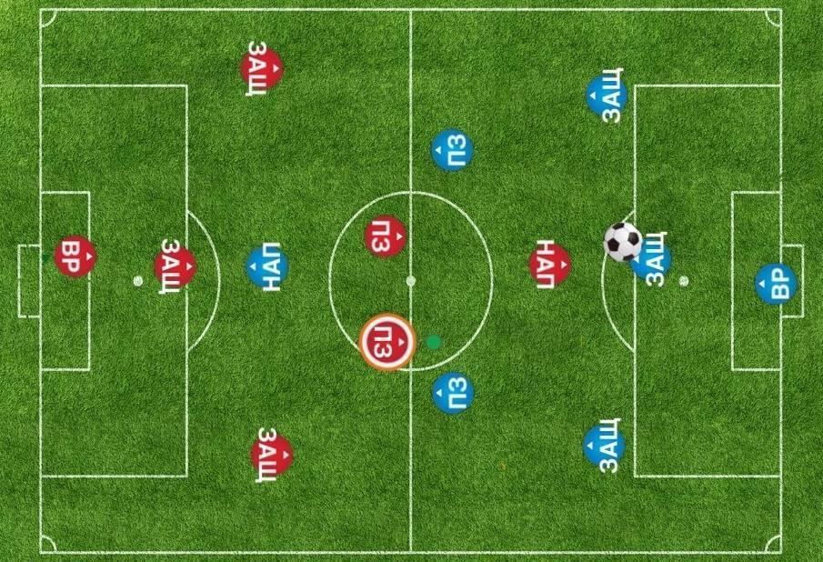Восстановление футболистов после матча: 9 способов