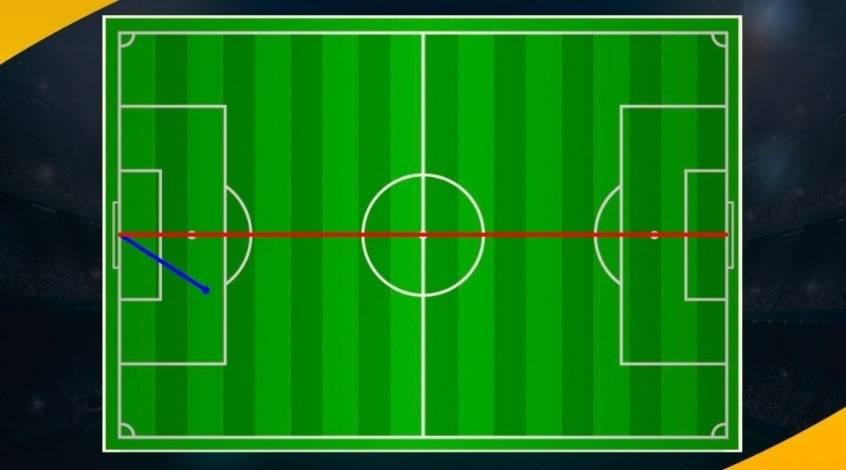 Стратегия ставок на сейвы в футболе: можно ли на этом заработать
