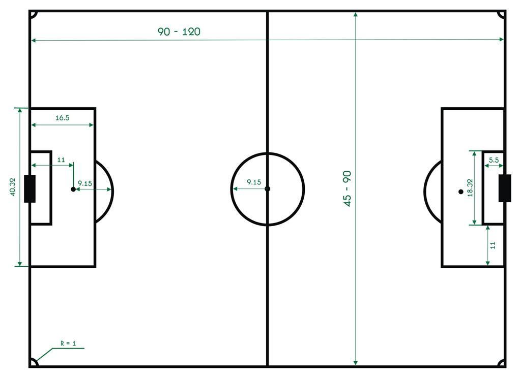Размеры площадки для минифутбола