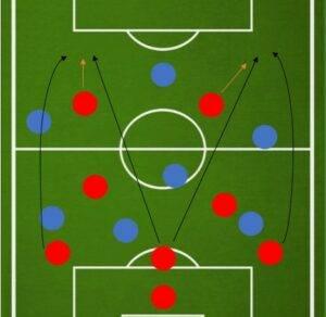 Как побеждать в любительском футболе: нужен маленький вратарь, классный опорник и большой форвард