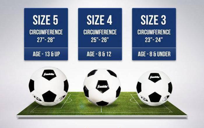 Сколько весит футбольный мяч и насколько важны его размеры во время игры?