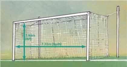 Размеры мини-футбольного поля в метрах (стандарт фифа)