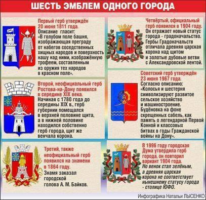 Талисманы футбольных клубов россии