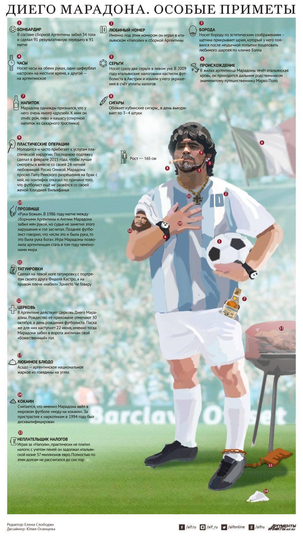 Прозвища известных футболистов мира