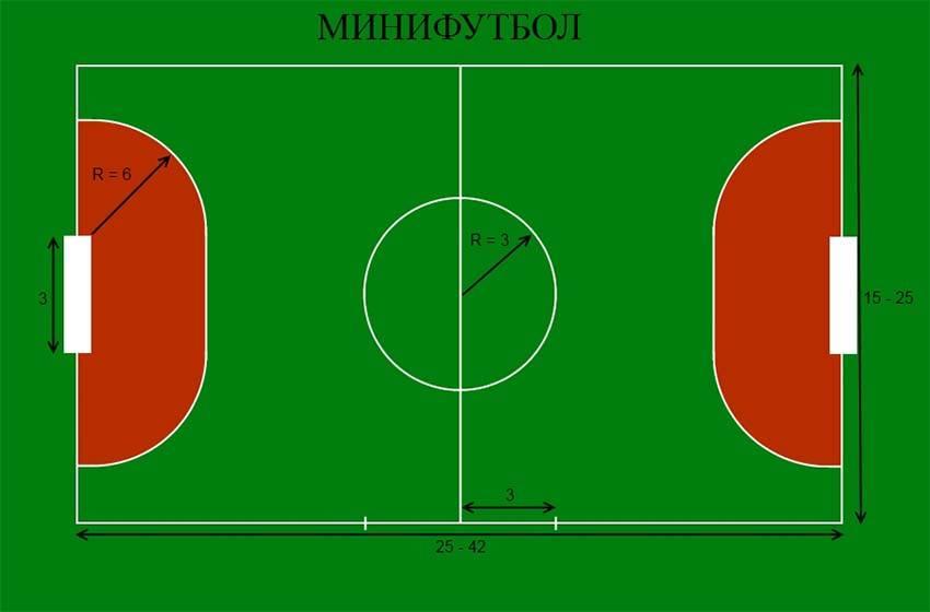 Дворовый футбол: самые забавные и оригинальные правила из детства