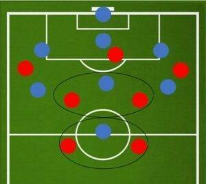 Питание футболиста: правильный рацион, что можно и что нельзя?