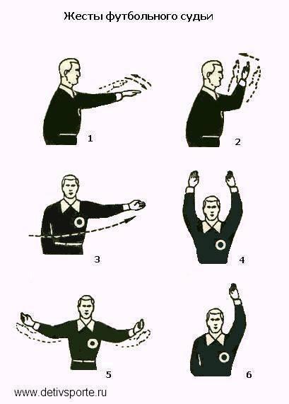 Новое правило игры рукой по-разному работает для защитников и нападающих. больше всех страдает «ман сити»