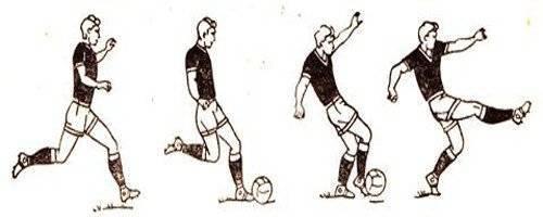 Как правильно бить мяч во время игры в футбол