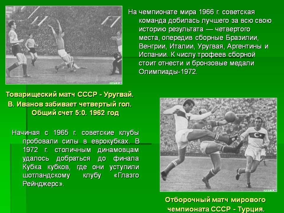 Как в россии появился футбол