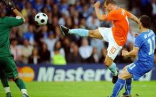 Максимальные рекорды скорости мяча в футболе