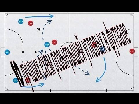 Розыгрыш угловых: 7 тактических схем