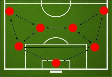 Как правильно делать ставки на футбол?  советы по ставкам на спорт