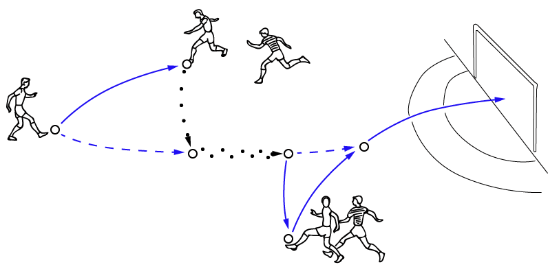 +техника выполнения ведения мяча в футболе