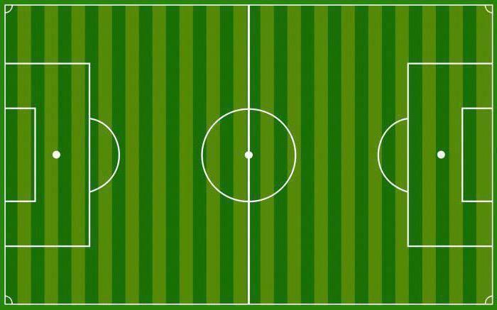 Зачем дистанция 1,5 метра для запасных и другие ограничения, если игроки контактируют на поле? смысл есть, и вот как это работает