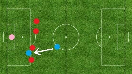 Что такое офсайд в футболе
