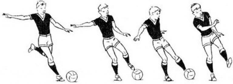 Удары в футболе